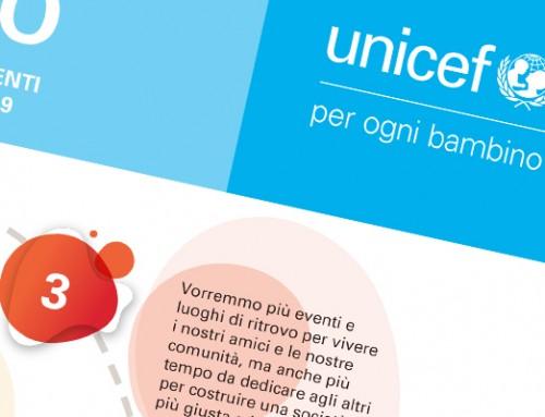 Unicef › manifesti
